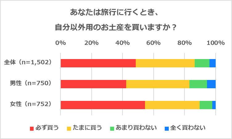 20180809_tenq02.png