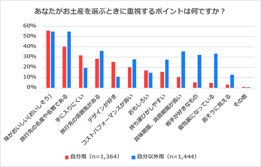 20180809_tenq06.png